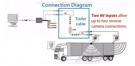 5-PIN Trailer Spiral Cable  with 1 channel